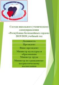 Состав ШУС