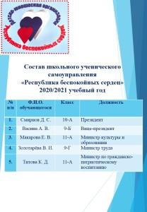 Состав на 2020-2021 уч.год