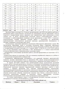 журнал0265